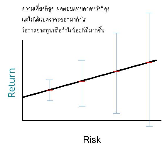 risk-2
