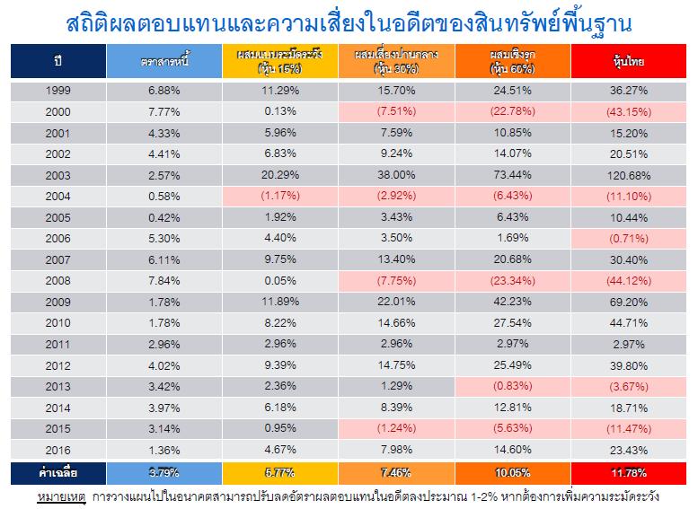%e0%b8%aa%e0%b8%96%e0%b8%b4%e0%b8%95%e0%b8%b4%e0%b8%9c%e0%b8%a5%e0%b8%95%e0%b8%ad%e0%b8%9a%e0%b9%81%e0%b8%97%e0%b8%99%e0%b9%81%e0%b8%a5%e0%b8%b0%e0%b8%84%e0%b8%a7%e0%b8%b2%e0%b8%a1%e0%b9%80%e0%b8%aa