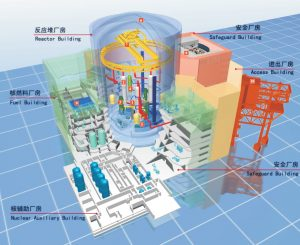 cgn-nuclear-power-plant-structure
