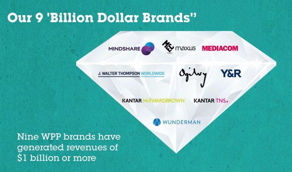 wpp-our-9-billion-dollar-brand